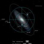 Teleskopsteuerung auf dem iPad