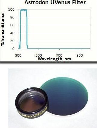 Venusfilter