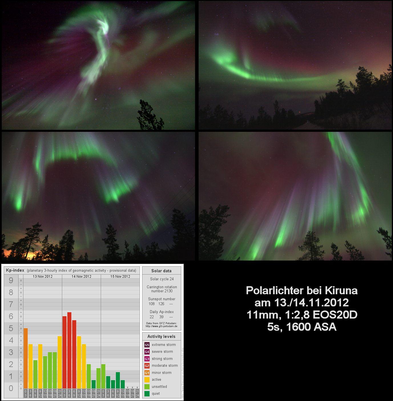Polarlichter in Kiruna Nordschweden