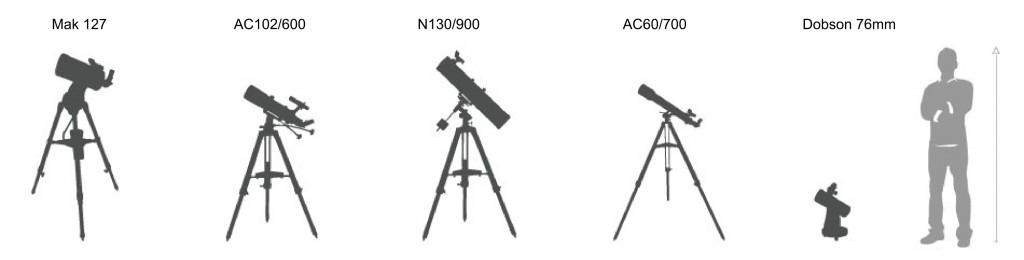 Teleskop Größenvergleich1