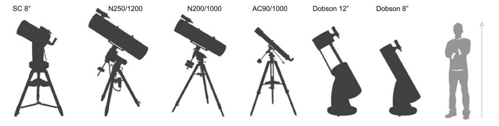 Teleskop Größenvergleich2