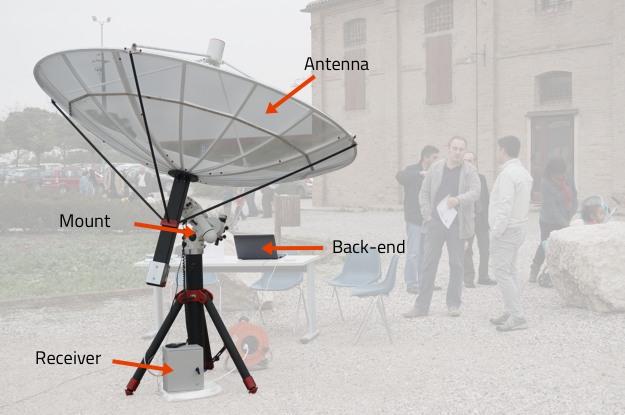 Spider 230 Radioteleskop