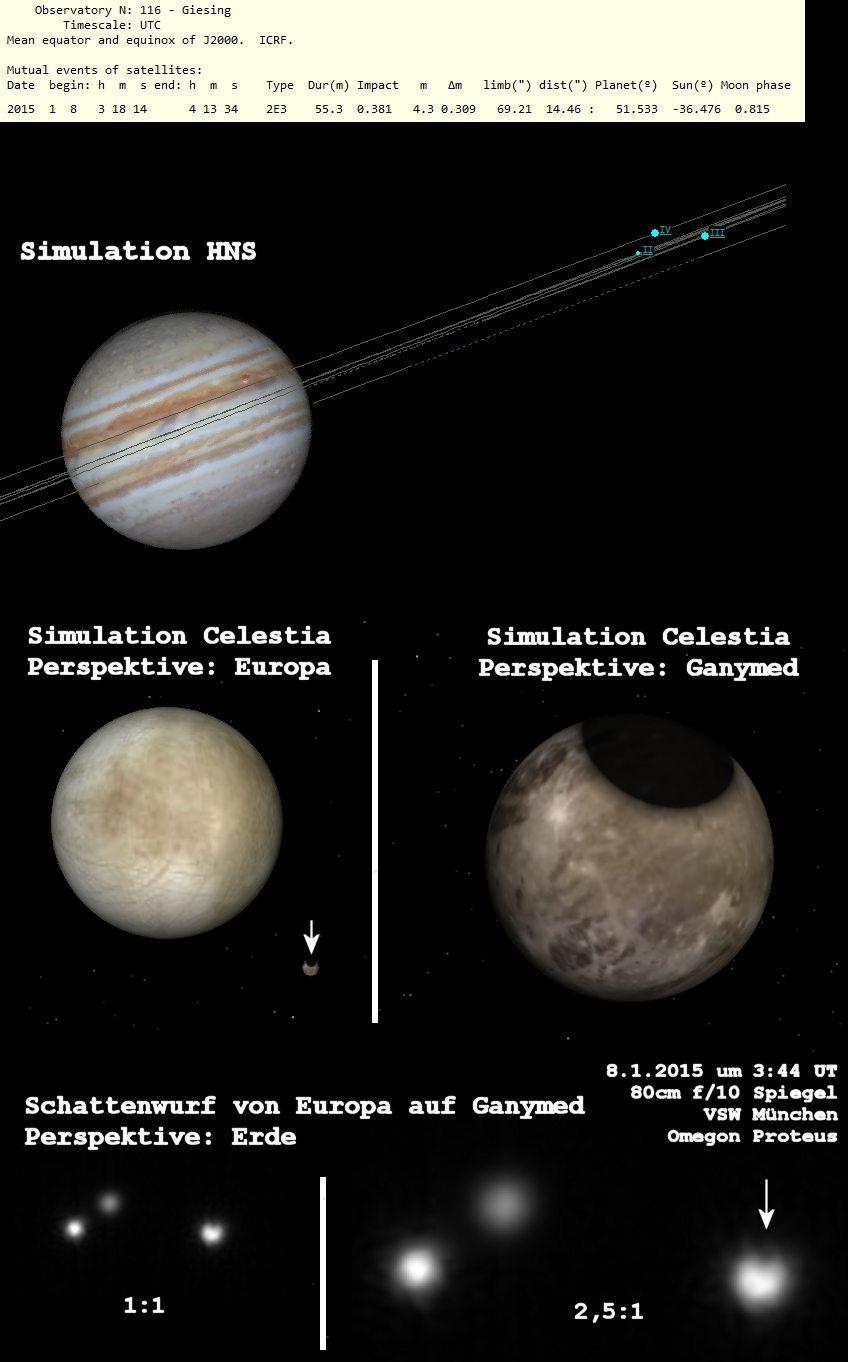 Ganymedverfinsterung am 8.1.15