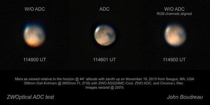 ADC Test am Mars