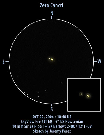 Zeta Cancri