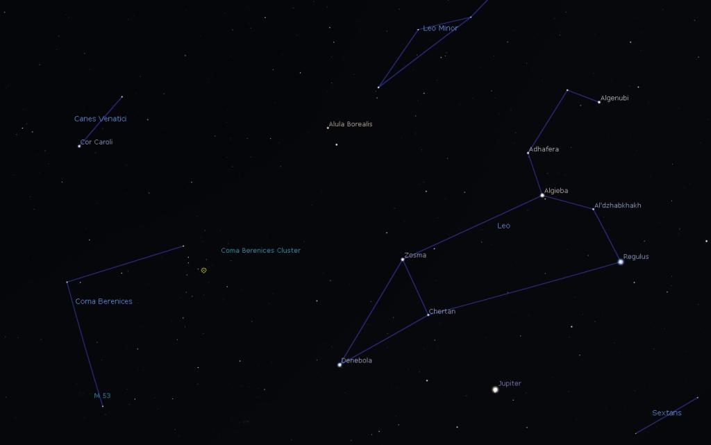 Das Sternbild Coma Berenices folgt dem Löwen und ist östlich von ihm zu finden.