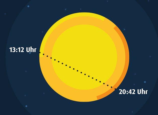 Merkurtransit am 09. Mai