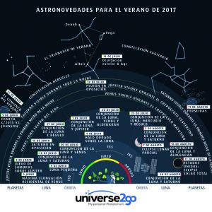 u2g-infografik-himmelsfahrplan-sommer-es-web-1024x1024