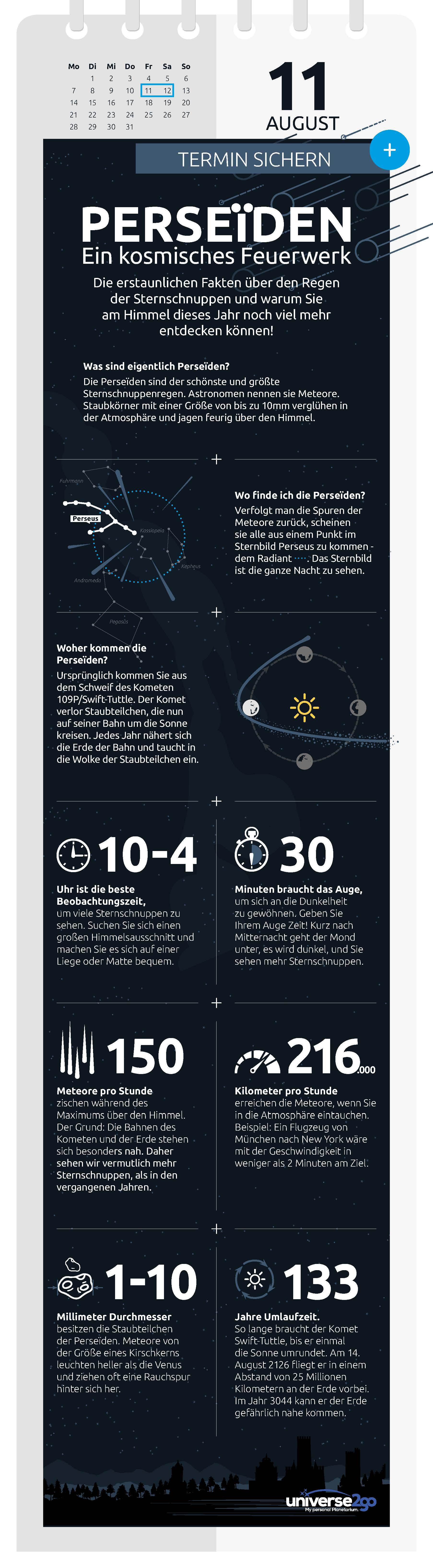 Infografik Perseiden 2017