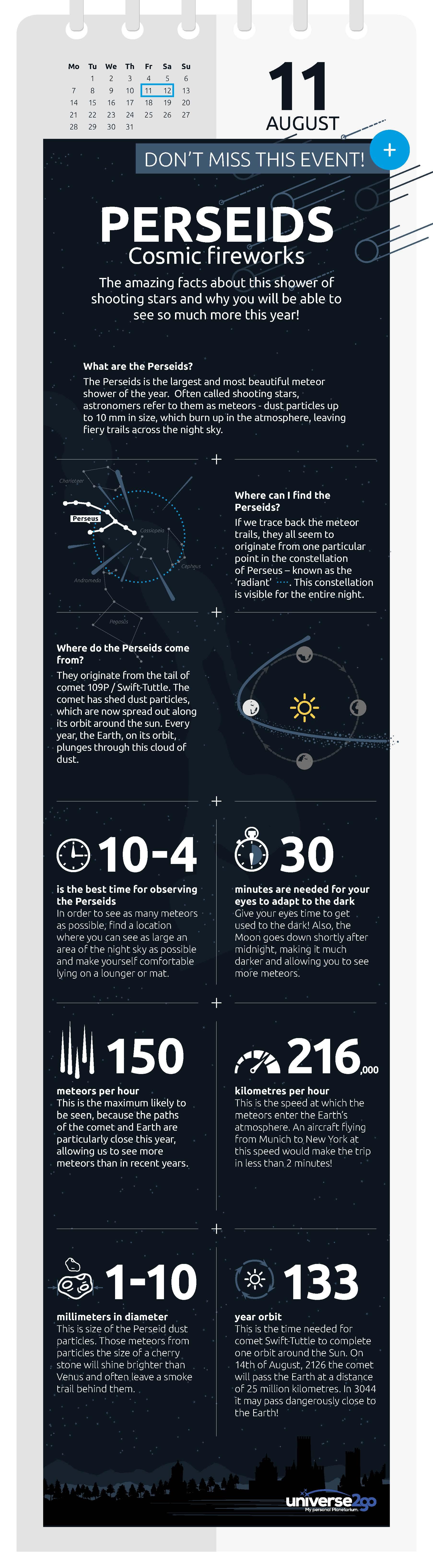 u2g-infografik-perseiden-en