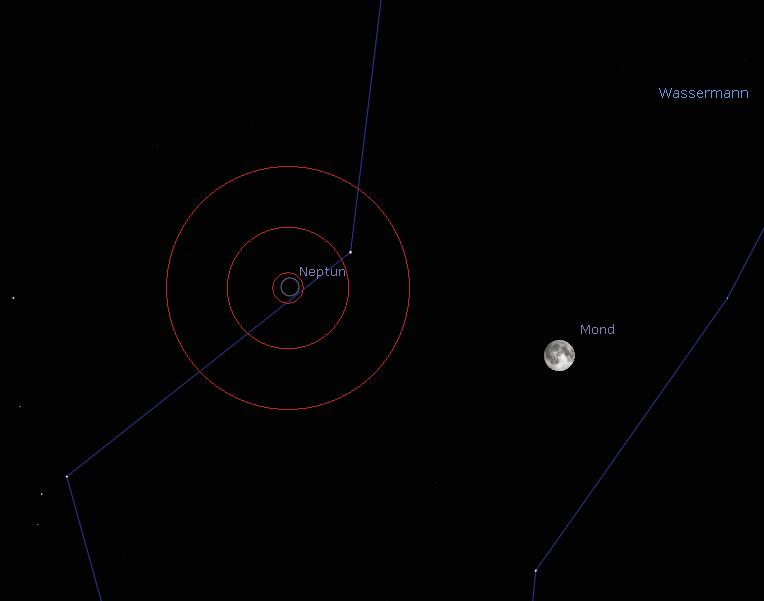 So sieht die Region Neptun mit dem Telrad-Finder aus, Stellarium
