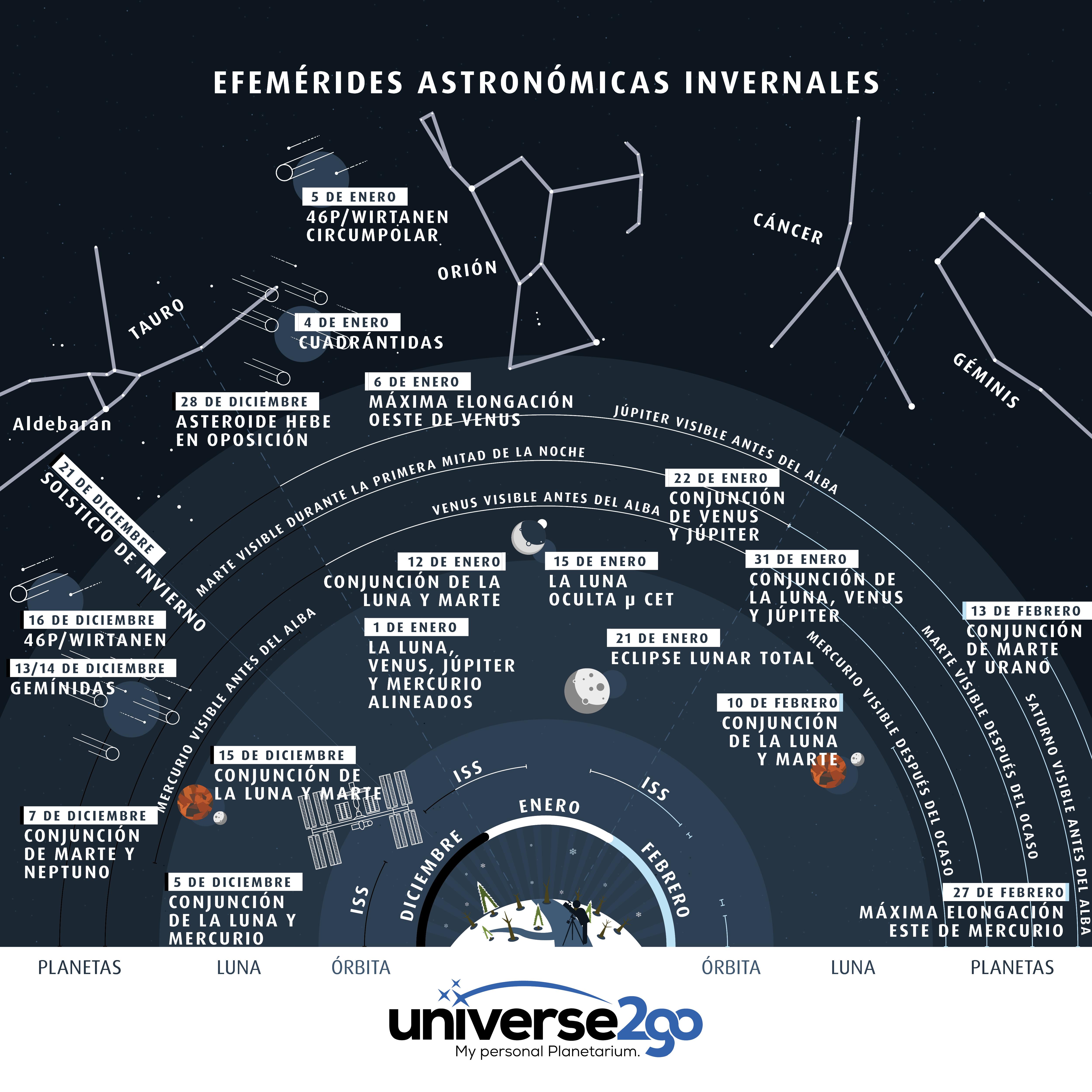El calendario astronómico para los próximos tres meses: nuestra más reciente infografía-Efemérides-en-las-noches-de-invierno-2018y